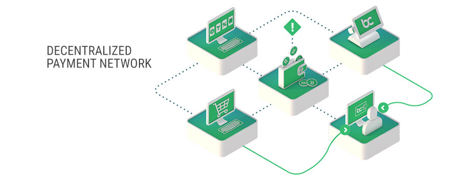 Decentralized Payment Network