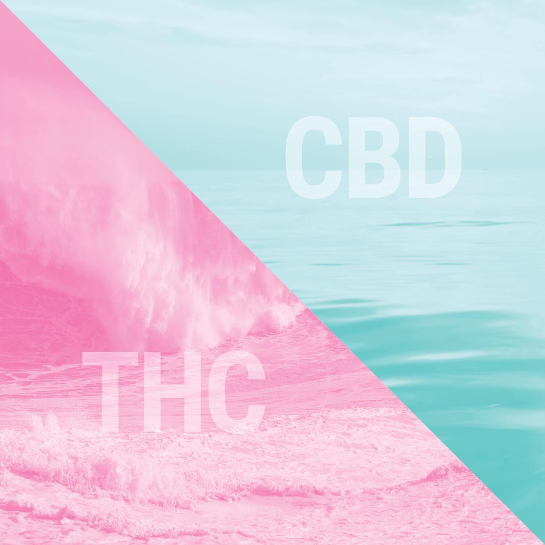 THC i CBD