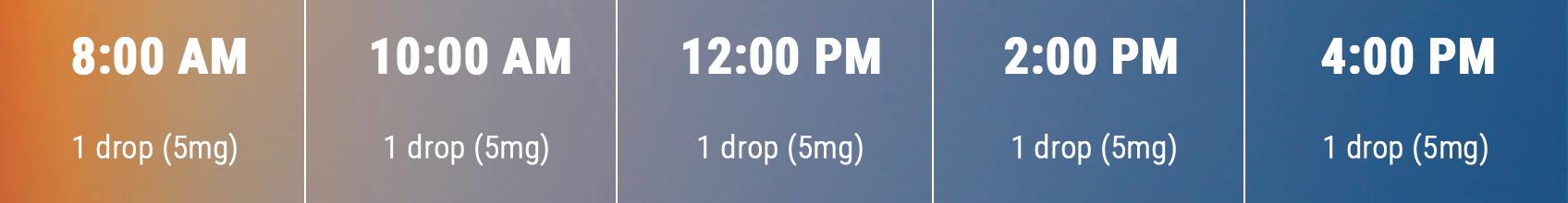 CBD Microdosing Schedule