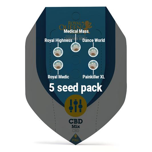 5 Seed RQS CBD Mix