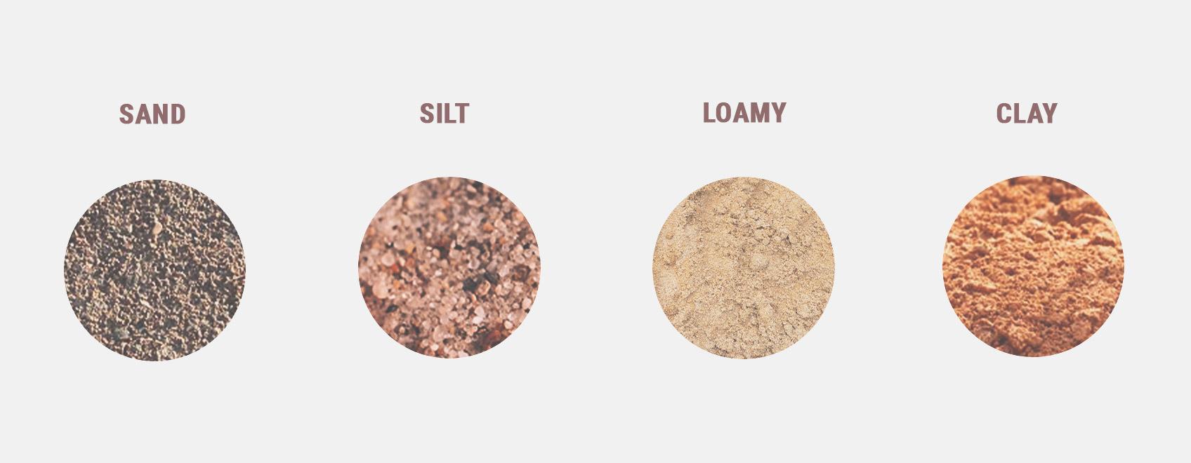 SOILTRAITS OF QUALITY CANNABIS SOIL